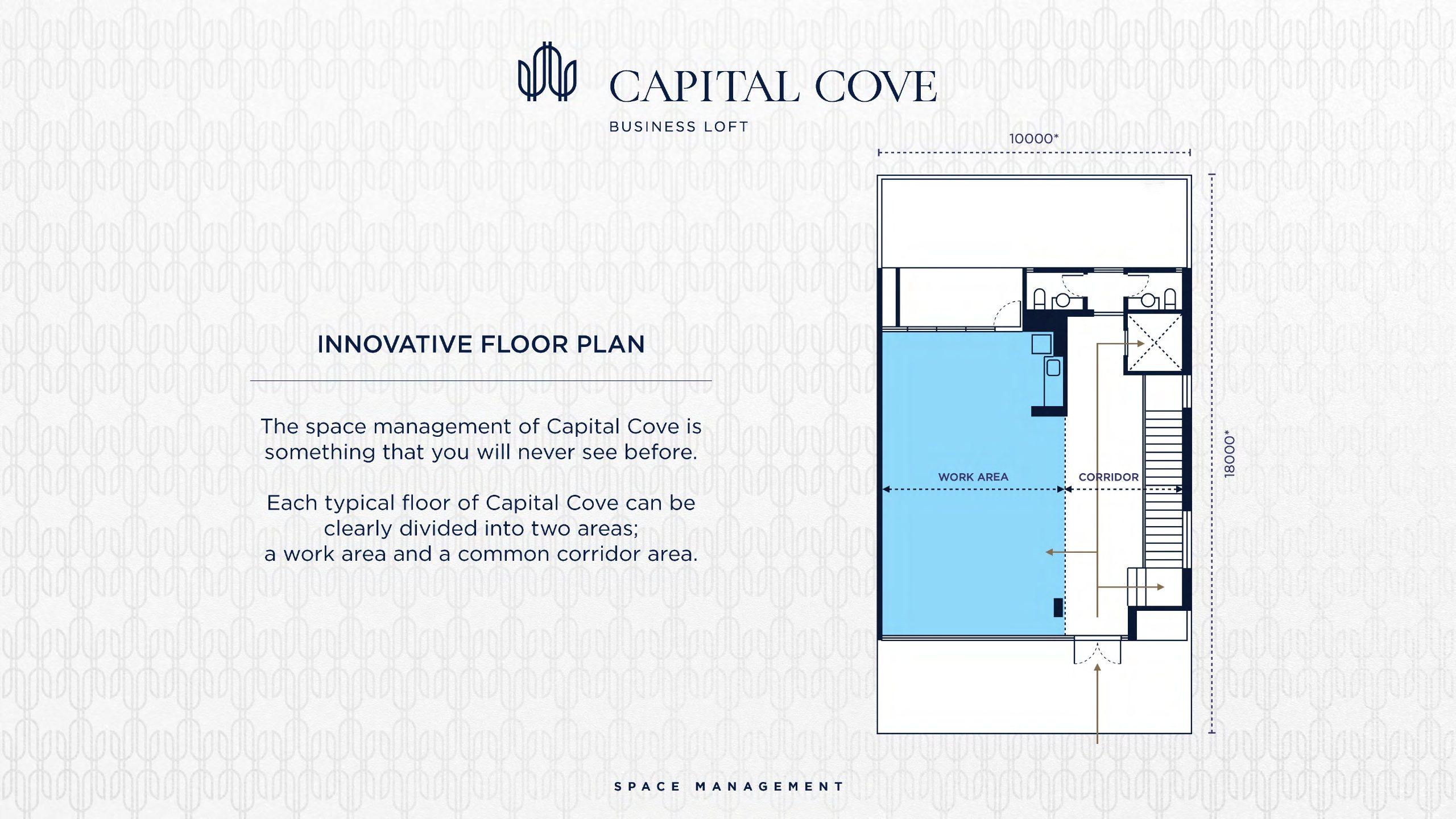 denah inovatif capital cove